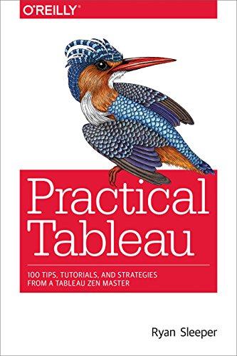 Tableau - Business Analytics