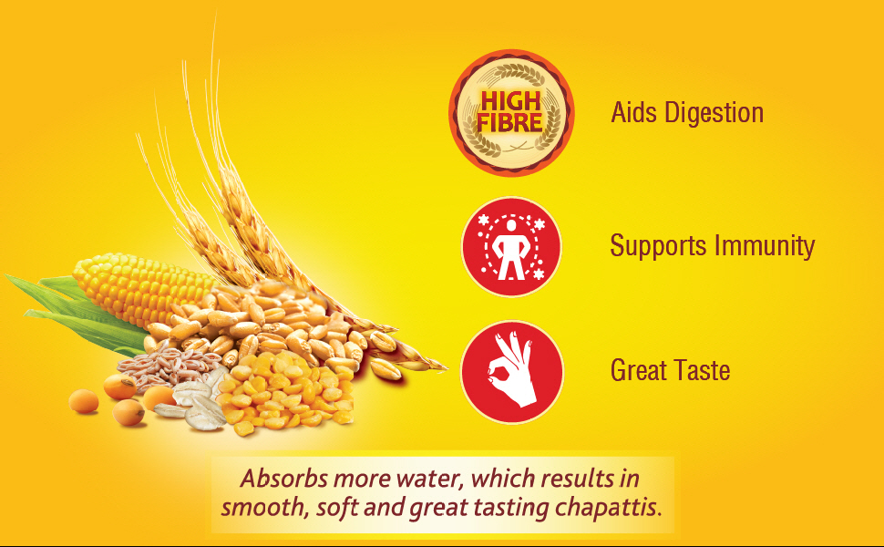 Absorbs more water which results in smooth, soft and great tasting chapattis